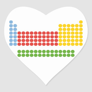 Periodieke Lijst Hart Sticker