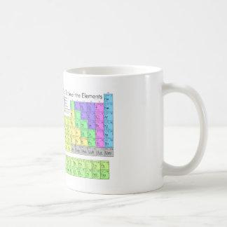 Periodieke Lijst van de Elementen Koffie Mokken