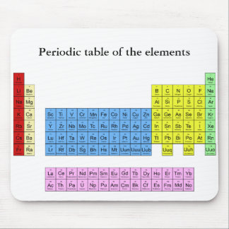 Periodieke lijst van de elementen - muismat