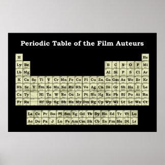 Periodieke Lijst van de Film Auteurs Poster