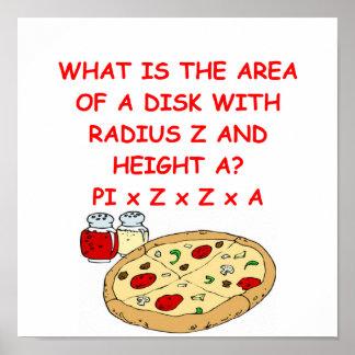 PIZZA en wiskunde Poster
