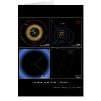 Plaats en Baan van Sedna - NASA Kaart