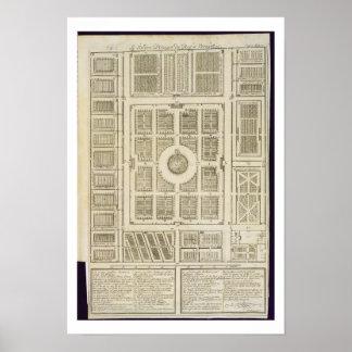 Plan van de Moestuinen van de Koning in Versailles Poster
