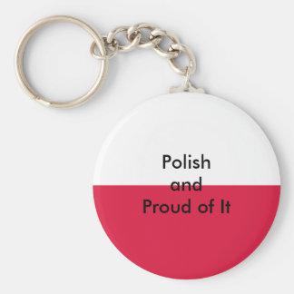 Pools en Trots van het het MUSEUM Zazzle Sleutelhanger