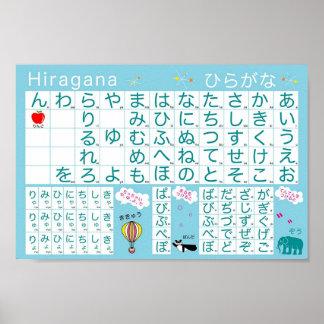Poster het Japanse van het Alfabet (Hiragana)