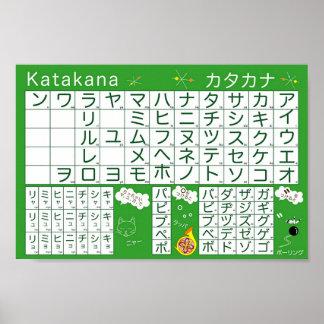 Poster het Japanse van het Alfabet (Katakana)