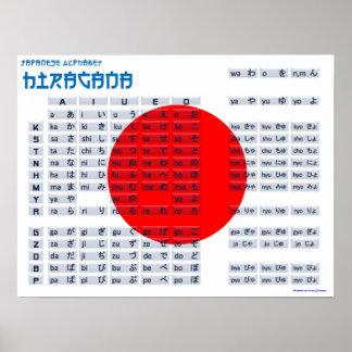 Poster van het Alfabet van Hiragana het Japanse
