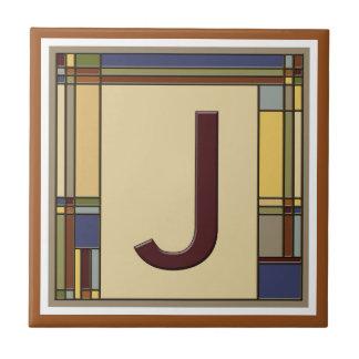 Prachtige Kunsten & Ambachten Geometrisch Tegeltje