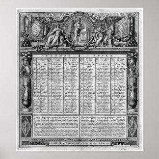 Republikeinse kalender, 22 September 1793 Poster