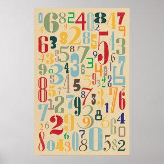 Retro Aantallen - de Posters van de Wiskunde