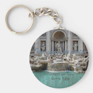 ROME Italië Keychain Sleutelhanger
