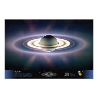 Saturn die de Zon verduisteren Foto Prints