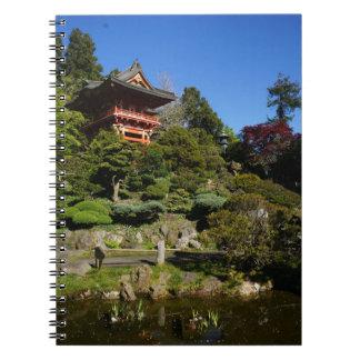 SF het Japanse Notitieboekje van de Poort van de Notitieboek