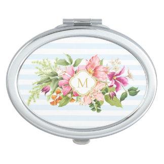 Spiegel van de Vintage Bloemen van het monogram de Makeup Spiegels