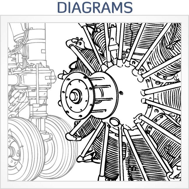 Airplane & Spacecraft Diagrams