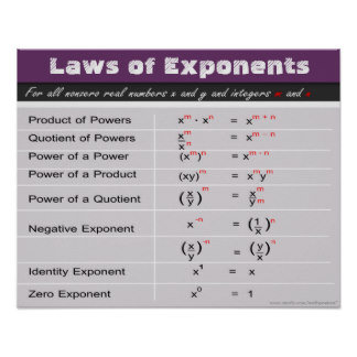 Exponents
