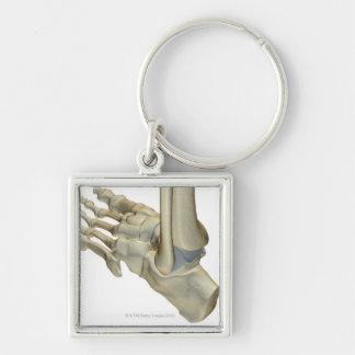 Gepersonaliseerde voet sleutelhangers - Baby voet verkoop ...