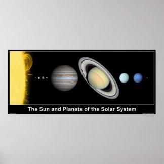 The Sun en Planeten van het Zonnestelsel Poster