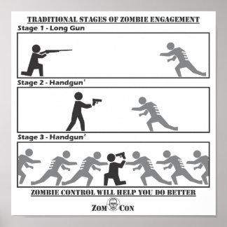 Traditionele Stadia van het Verloving van de Zombi Poster