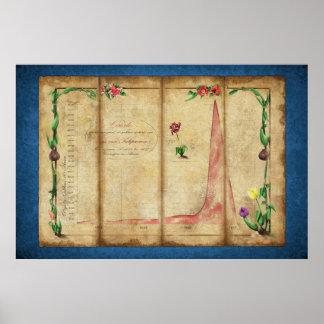 Tulipomania Graph (blue) Poster