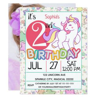 Uitnodiging van de Partij van de Verjaardag van de