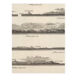Uitzichten van de Kust van het Noordwesten van Briefkaart