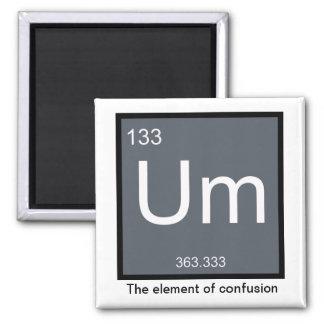 Um, het Element van Verwarring - Magneet