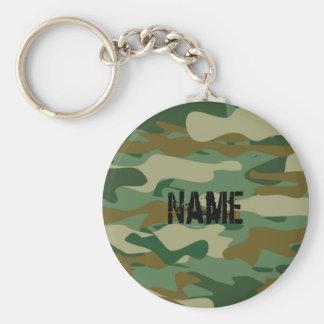 Van de camouflage keychain | Jager van het leger Basic Ronde Button Sleutelhanger