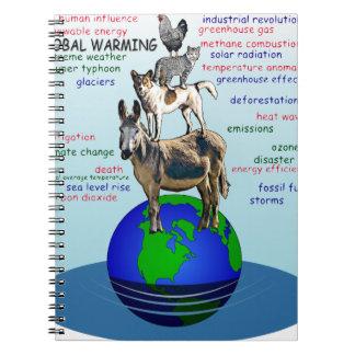 Verdrinkende aarde, zee - niveaustijging, het notitieboek