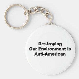 Vernietigen van Ons Milieu is anti-Amerikaans Basic Ronde Button Sleutelhanger