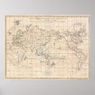 Vintage Kaart van de Wereld (1799) Poster