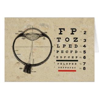 Vintage Oftalmoloog Kaart