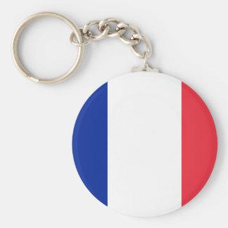 Vlag van Frankrijk; Franse Vlag, La Frankrijk van Sleutelhanger