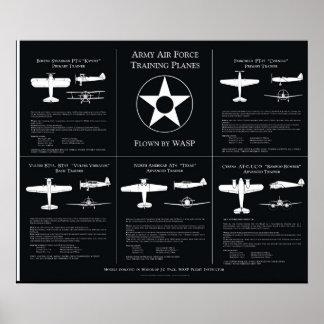 Vliegtuigen van de Opleiding van de Luchtmacht van Poster