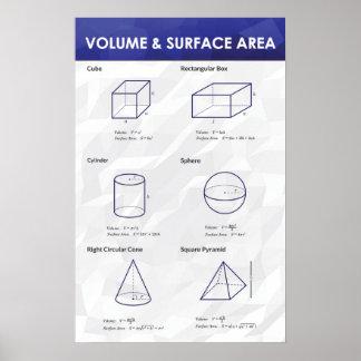 Volume & Oppervlakte - het Poster van de Wiskunde