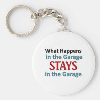 Wat in de Garage gebeurt Basic Ronde Button Sleutelhanger