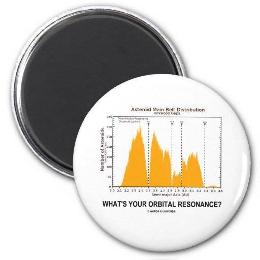 Wat is Uw Orbitale Resonantie? (De Humor van de As Magneet