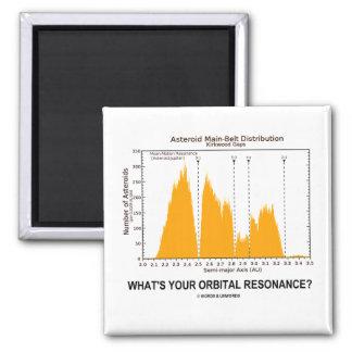 Wat is Uw Orbitale Resonantie? (De Humor van de Vierkante Magneet