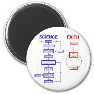 Wetenschap versus Geloof Magneet