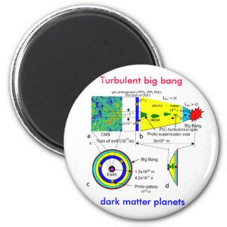 Wilde grote klap aan donkere kwestieplaneten magneet