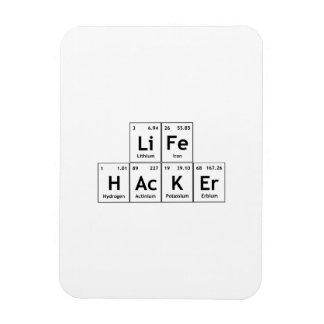 Word van de Lijst van de Elementen van de Chemie Magneet