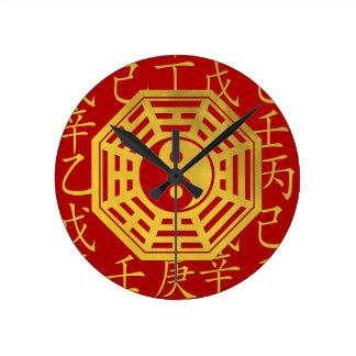 Yin en de hiërogliefen van Yang, van bagua en feng Ronde Klok