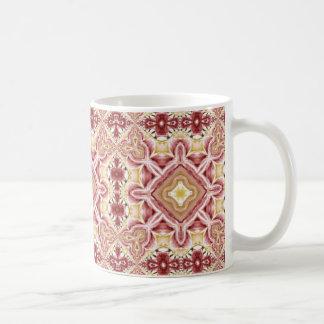 Zachte SAMENVATTING Koffiemok