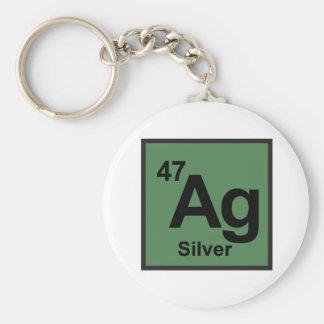 Zilveren Keychain Basic Ronde Button Sleutelhanger