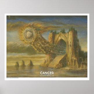 Zodiac Poster - Cancer