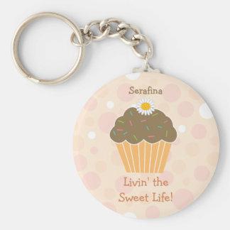 Zoete Cupcake Keychain Sleutel Hanger