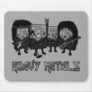 Zware Metalen Muismat
