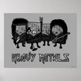 Zware Metalen Poster